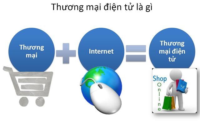 Ngăn chặn vi phạm quyền sở hữu trí tuệ trong thương mại điện tử